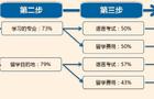2018年中国家庭子女教育与国际化人才培养研究报告发布