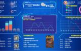 IDSmart+图书馆大数据分析展示平台+可视化展示 多维度分析