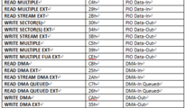 硬盘数据恢复技术之SATA协议分析(五)