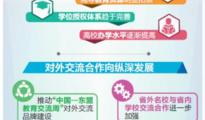 贵州十二五加大教育投入 高教迈进大众化