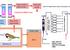 易科泰動物能量代謝技術客戶定制方案
