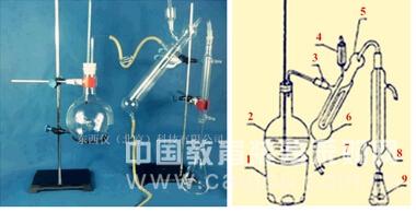 半微量定氮蒸馏器蒸馏装置 凯氏定氮装置 半微量凯式定氮仪玻璃件wi107945