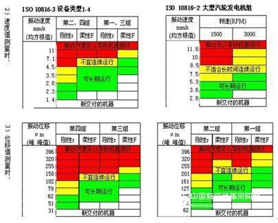 振動 速度數據分析儀 機器狀態綜合巡檢儀