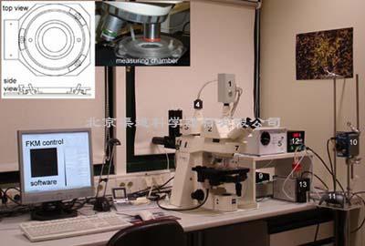 FC 2000-Z熒光動態顯微鏡