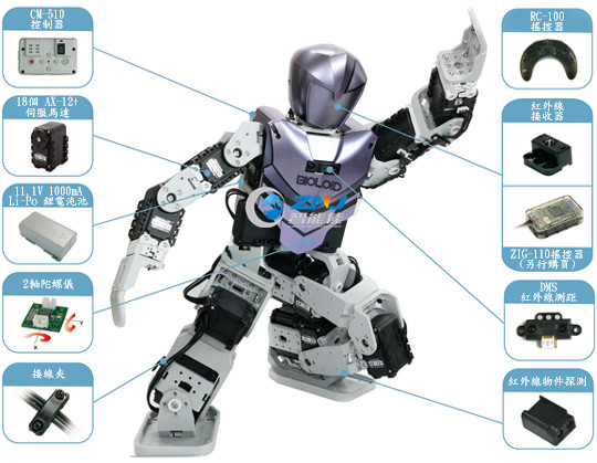 智能佳 Bioloid Premium Kit (加强版)双足机器人