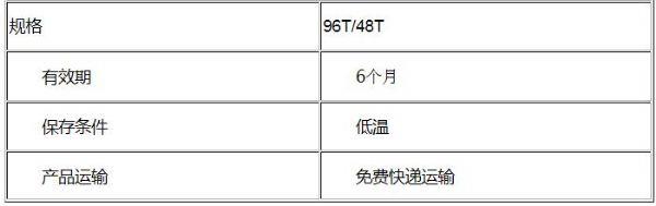 进口/国产兔血管紧张素Ⅱ(ANG-Ⅱ)ELISA试剂盒