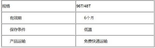 进口/国产山羊主要组织相容性复合体(MHC/OLA)ELISA试剂盒