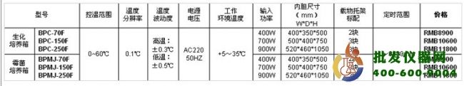 液晶生化培养箱(无氟制冷)BPC-250F