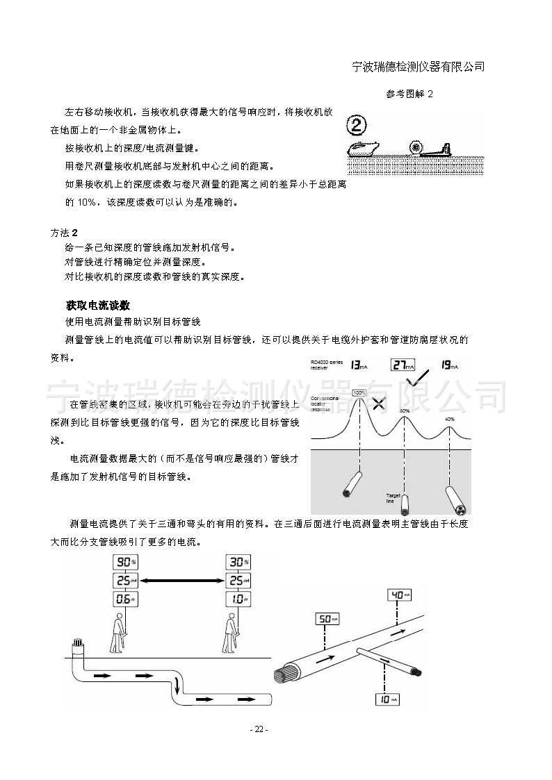 管线定位仪