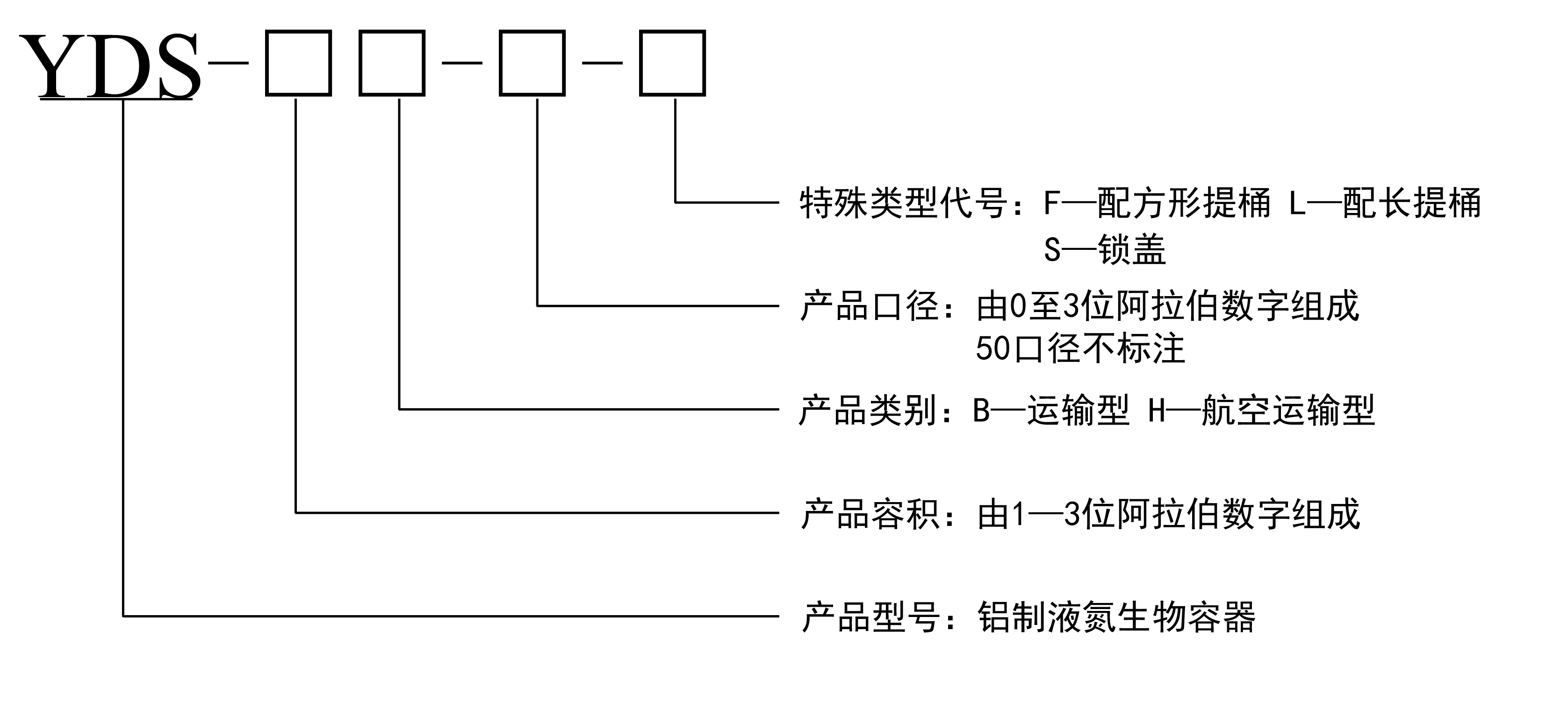 YDS-50B-80 TC运输专用铝合金液氮罐