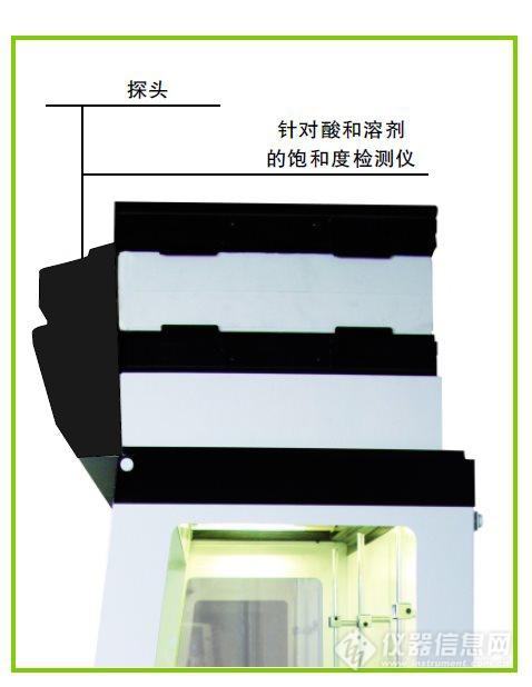 高效能净气型通风柜GHF5300