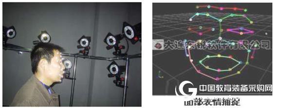 光学运动捕捉的系统功能