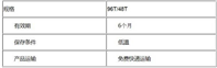 进口/国产犬胰岛素受体β(ISR-β)ELISA试剂盒