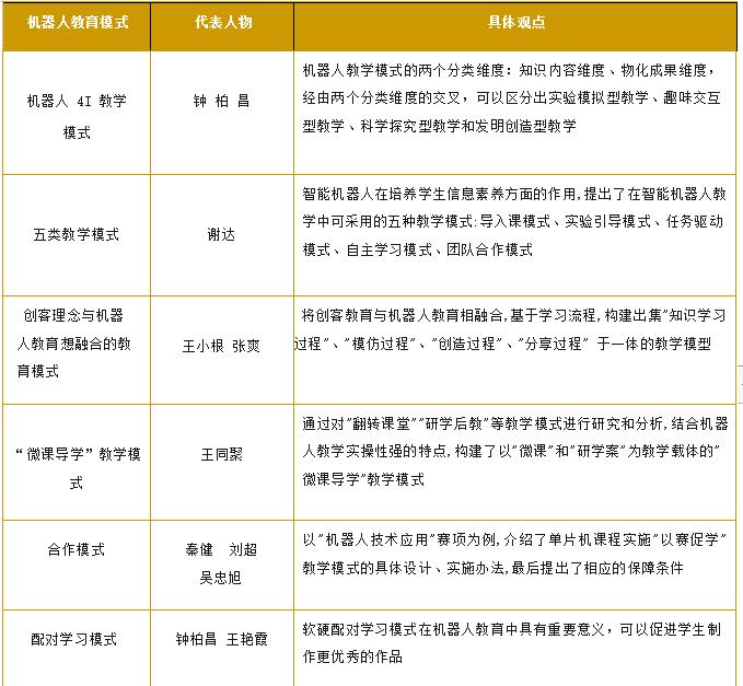 2019年中国STEAM教养育行业报告 情节详细